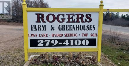 Business Properties - 148 listings